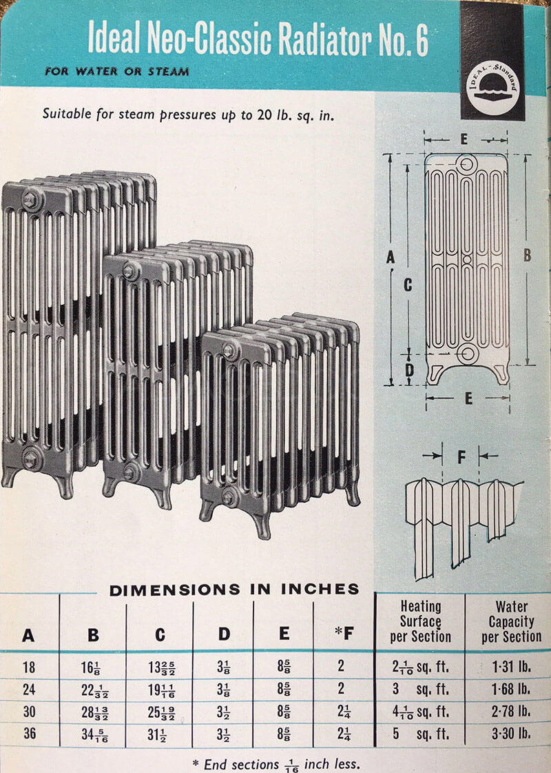Neo Classic Cast Iron Radiator