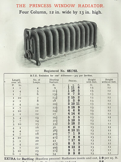 Princess Box Cast Iron Radiator